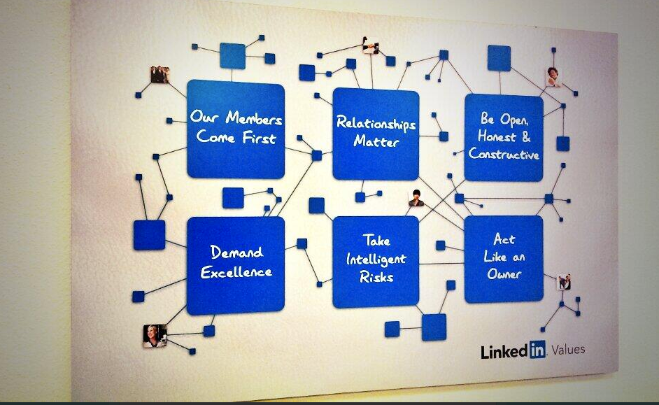 LinkedIn-Core-Values
