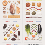 content-marketing-LinkedIn-Food-Graphic
