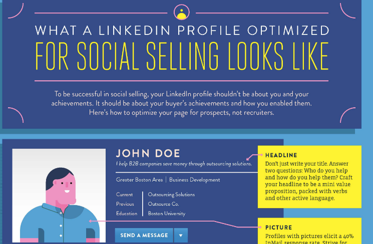 how to look for jobs on linkedin